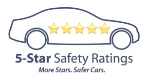 Safety Rating